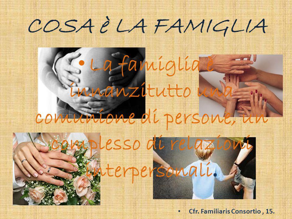 COSA è LA FAMIGLIA La famiglia è innanzitutto una comunione di persone, un complesso di relazioni interpersonali.