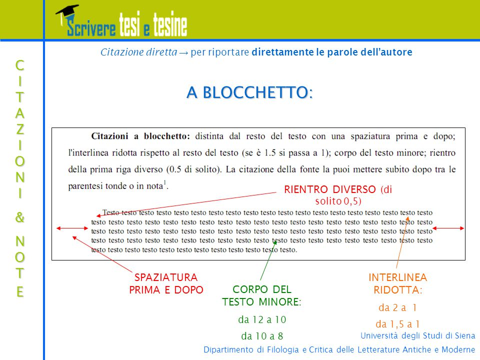 A BLOCCHETTO: CITAZIONI & NOTE RIENTRO DIVERSO (di solito 0,5)