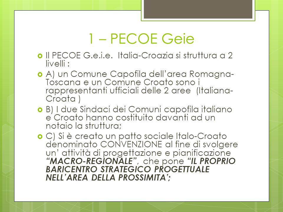 1 – PECOE Geie Il PECOE G.e.i.e. Italia-Croazia si struttura a 2 livelli :