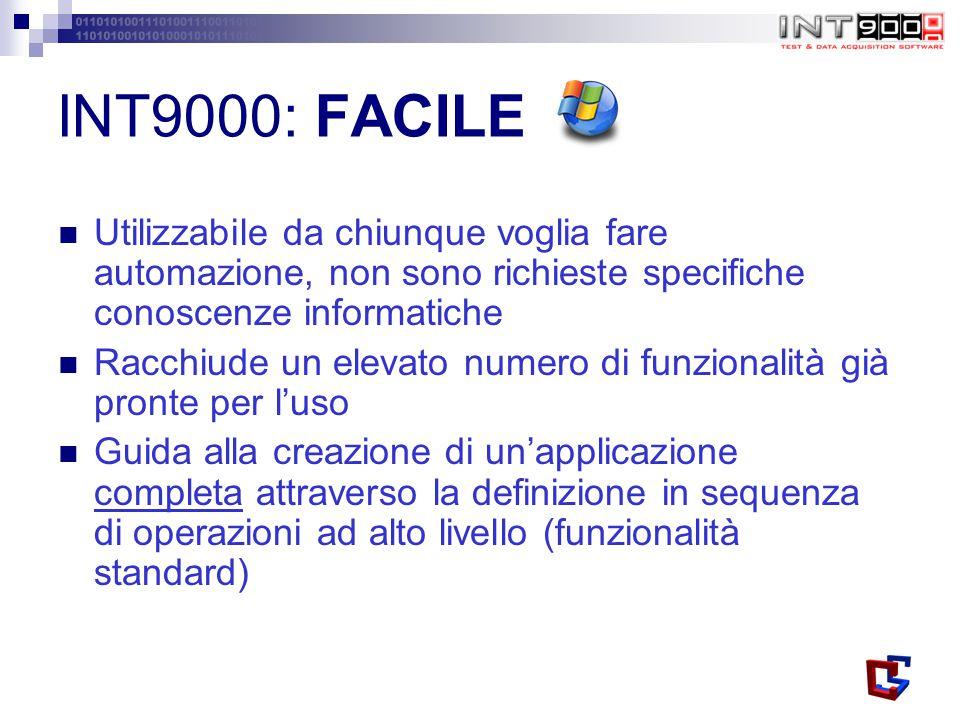 INT9000: FACILE Utilizzabile da chiunque voglia fare automazione, non sono richieste specifiche conoscenze informatiche.