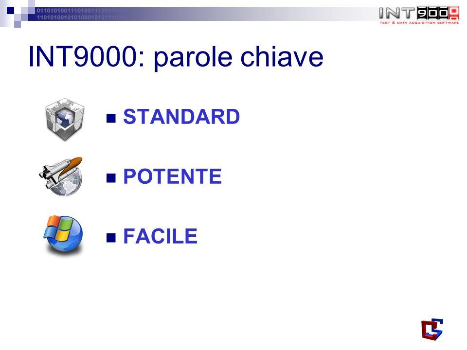 INT9000: parole chiave STANDARD POTENTE FACILE
