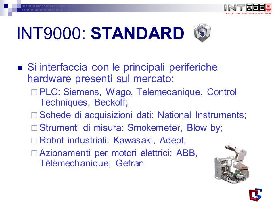 INT9000: STANDARD Si interfaccia con le principali periferiche hardware presenti sul mercato: