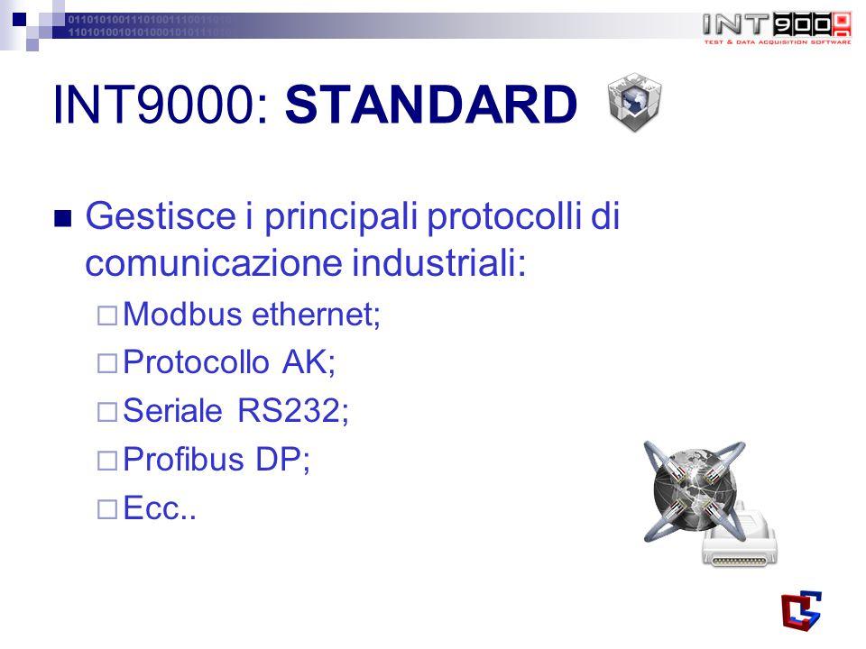 INT9000: STANDARD Gestisce i principali protocolli di comunicazione industriali: Modbus ethernet; Protocollo AK;