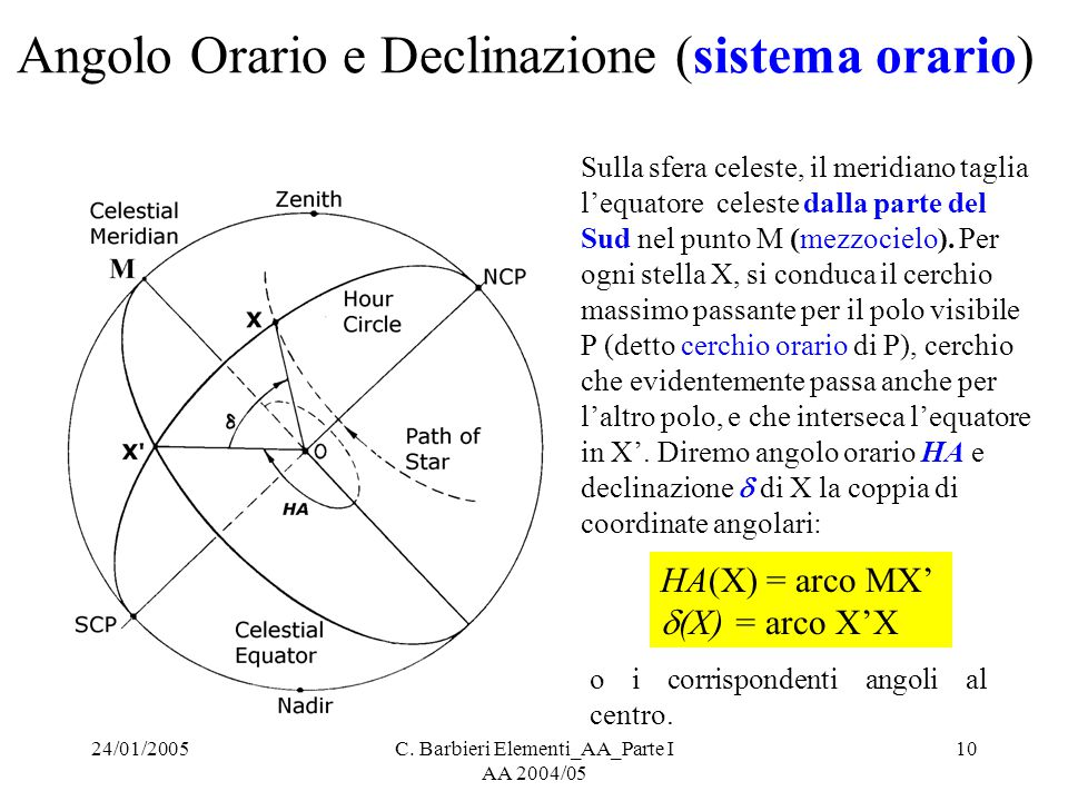 Angolo Orario e Declinazione (sistema orario)