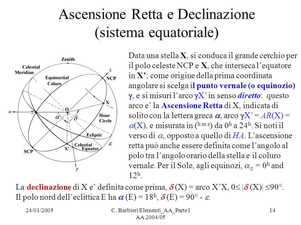 Ascensione Retta e Declinazione (sistema equatoriale)
