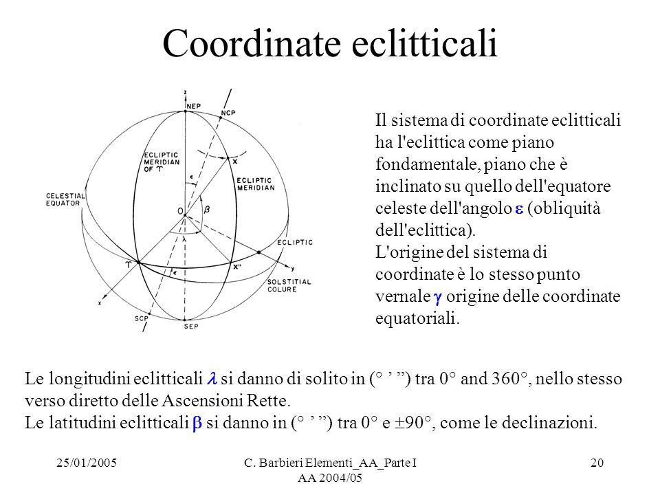 Coordinate eclitticali