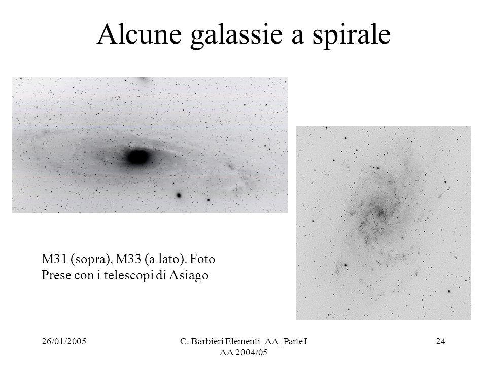 Alcune galassie a spirale
