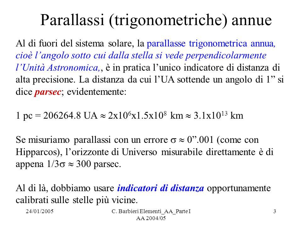 Parallassi (trigonometriche) annue