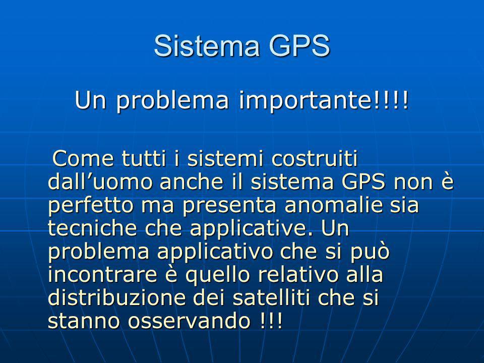 Un problema importante!!!!