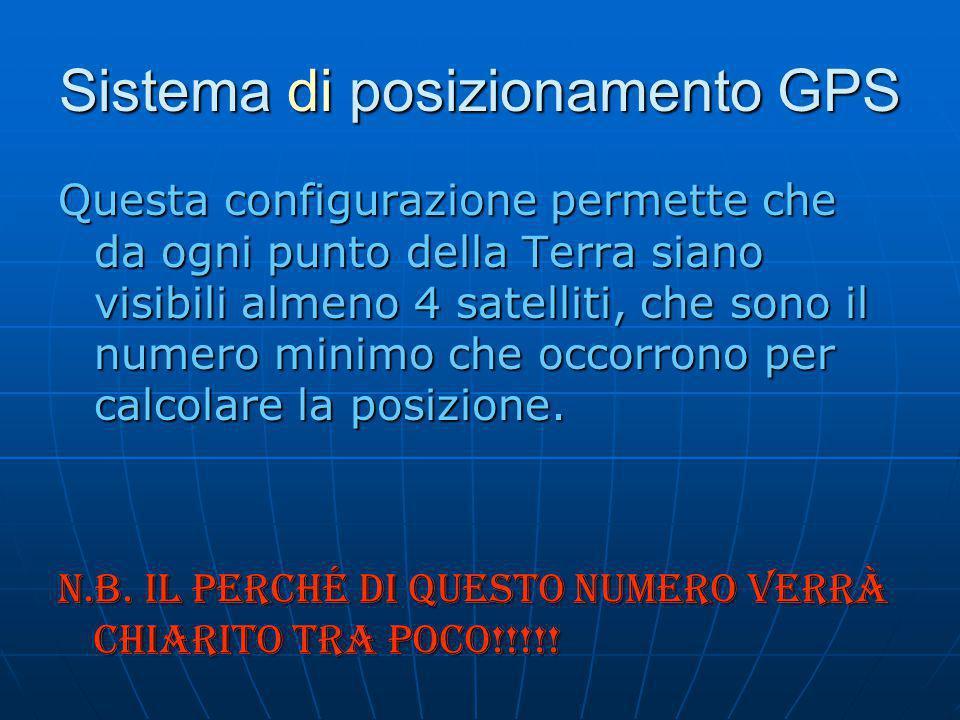 Sistema di posizionamento GPS