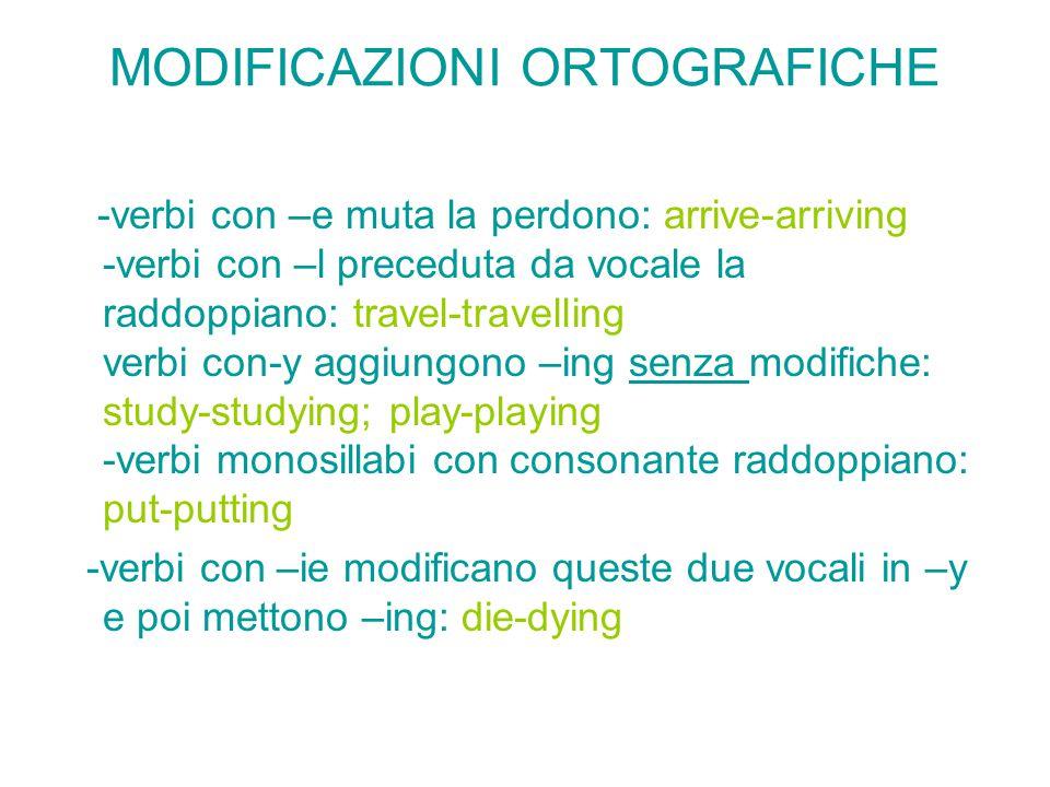 MODIFICAZIONI ORTOGRAFICHE