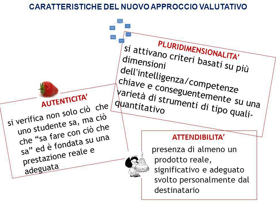 CARATTERISTICHE DEL NUOVO APPROCCIO VALUTATIVO PLURIDIMENSIONALITA'