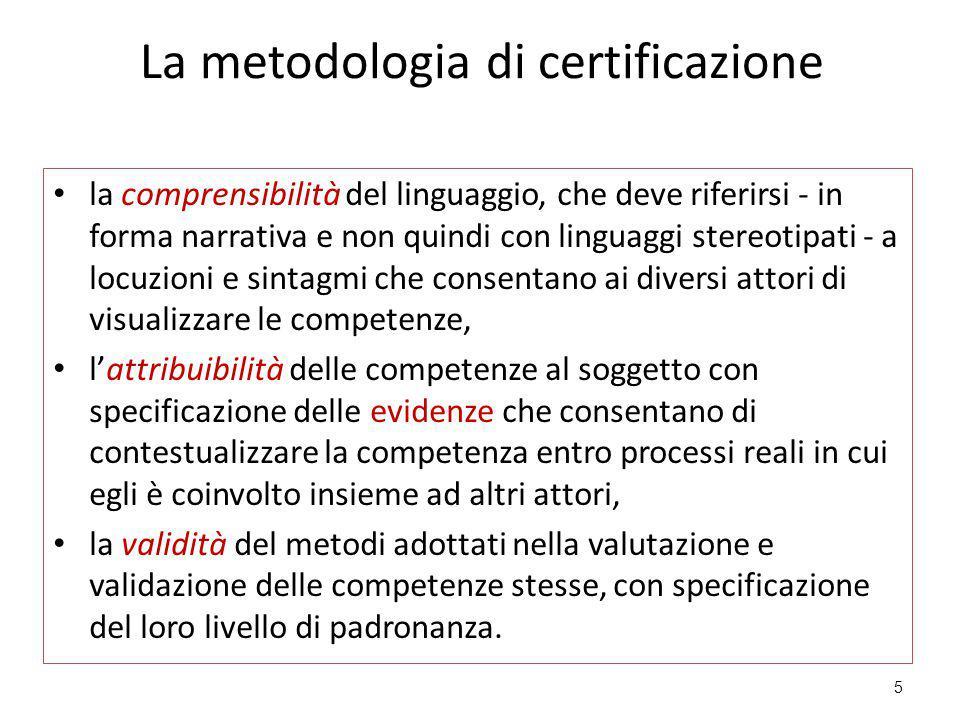 La metodologia di certificazione