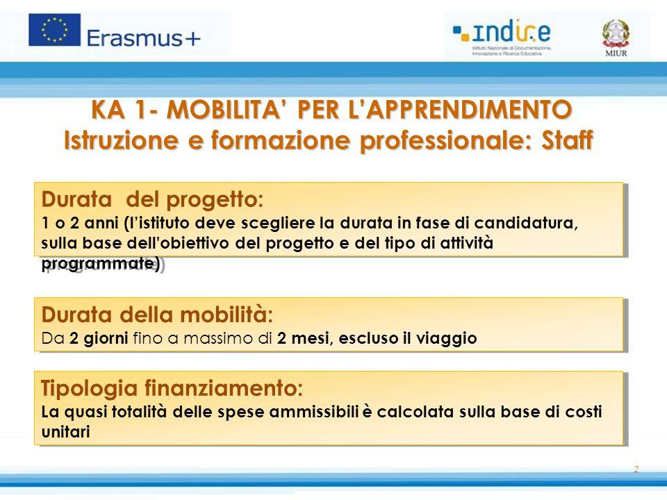 KA 1- MOBILITA' PER L'APPRENDIMENTO Istruzione e formazione professionale: Staff