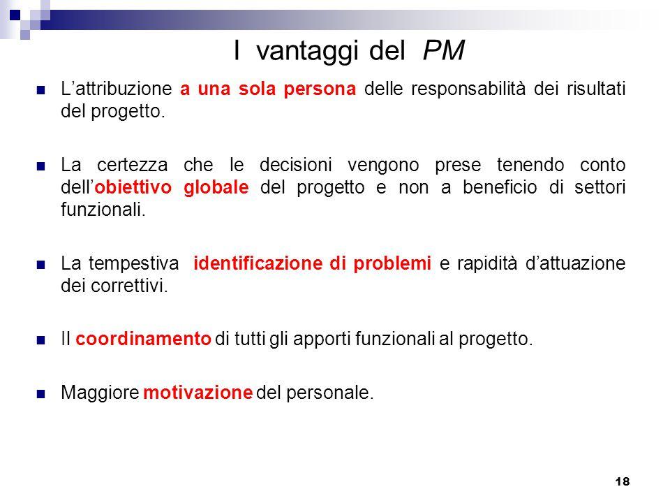 I vantaggi del PM L'attribuzione a una sola persona delle responsabilità dei risultati del progetto.