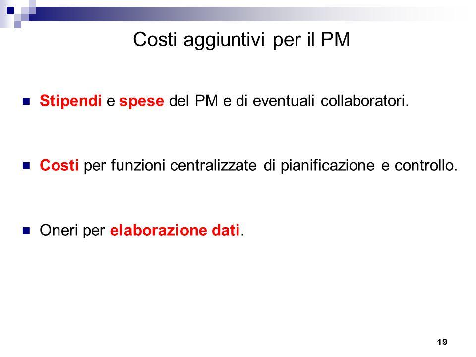 il project management per la progettazione europea ppt