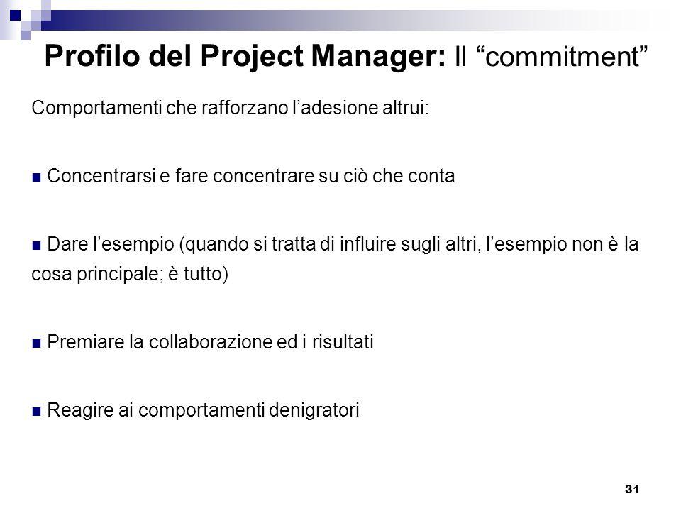 Profilo del Project Manager: Il commitment