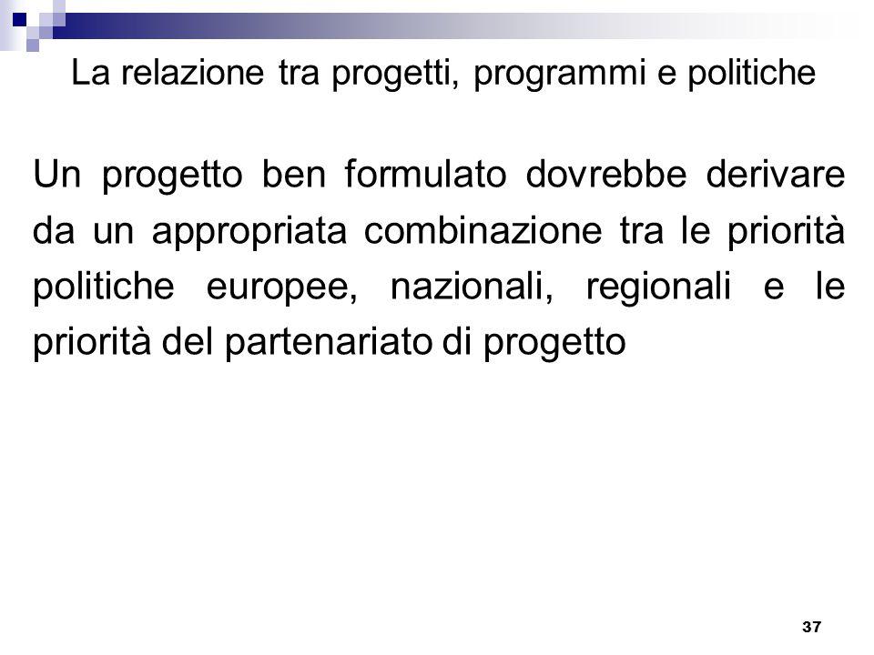 La relazione tra progetti, programmi e politiche