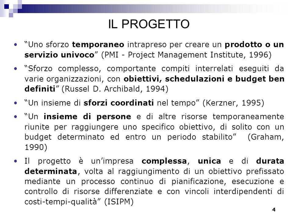 IL PROGETTO Uno sforzo temporaneo intrapreso per creare un prodotto o un servizio univoco (PMI - Project Management Institute, 1996)
