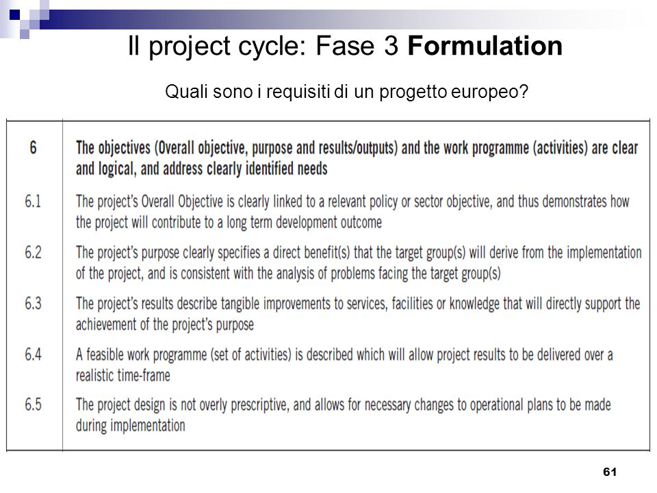Il project cycle: Fase 3 Formulation
