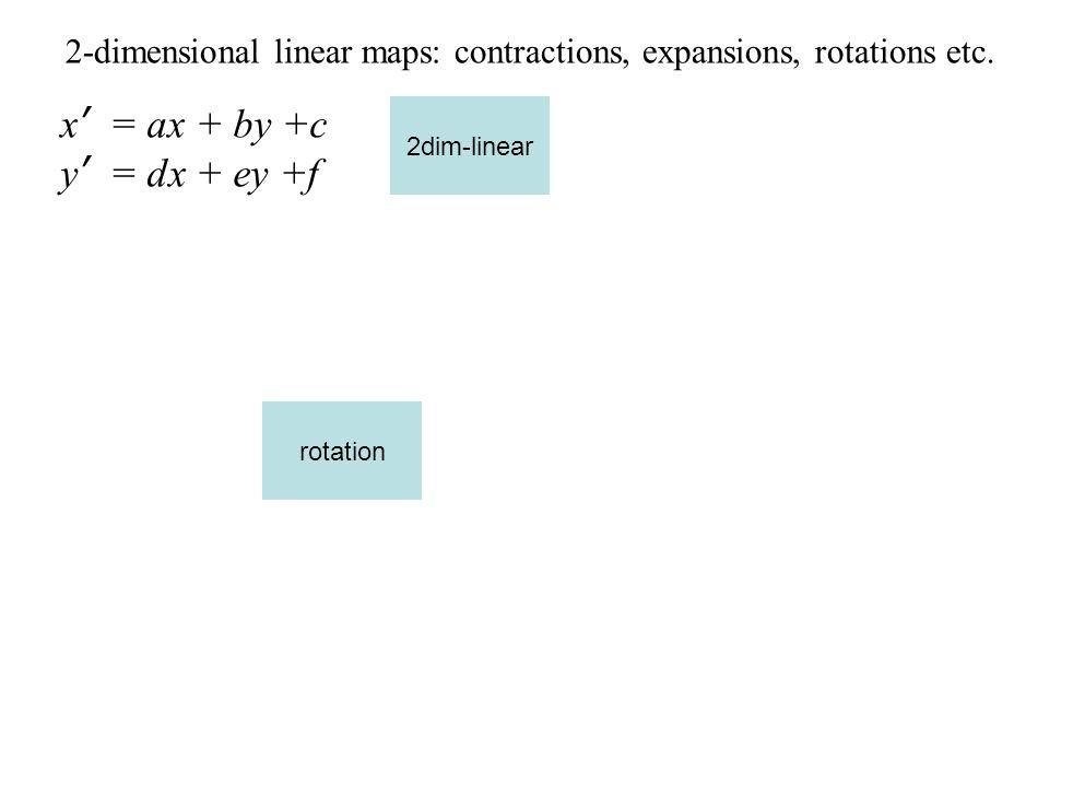 x' = ax + by +c y' = dx + ey +f