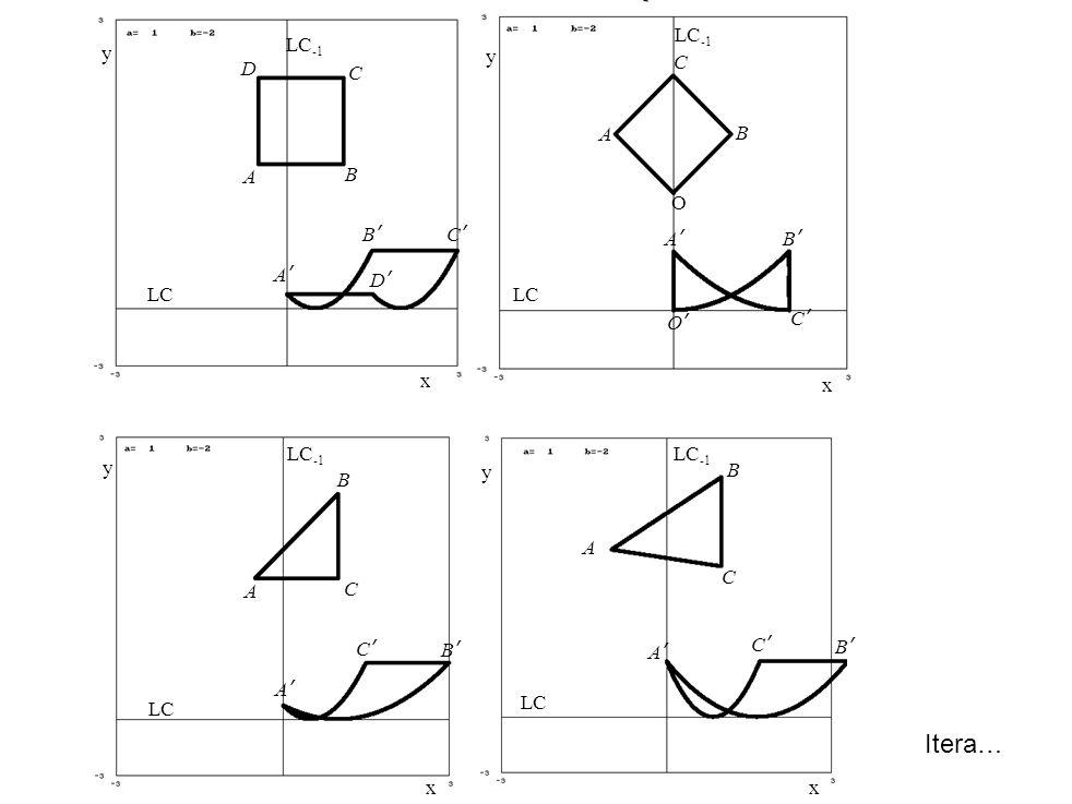 Itera… LC-1 LC-1 y y C D C A B A B O B' C' A' B' A' D' LC LC O' C' x x