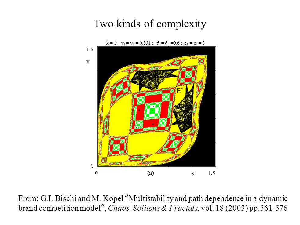 Two kinds of complexity