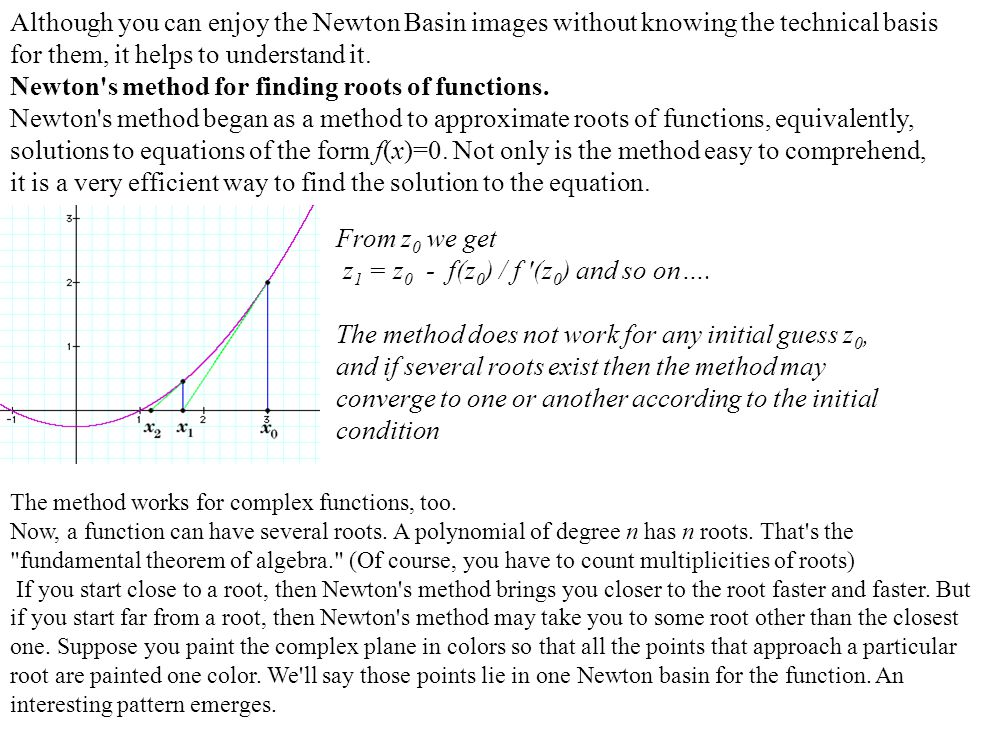 Newton s method for finding roots of functions.