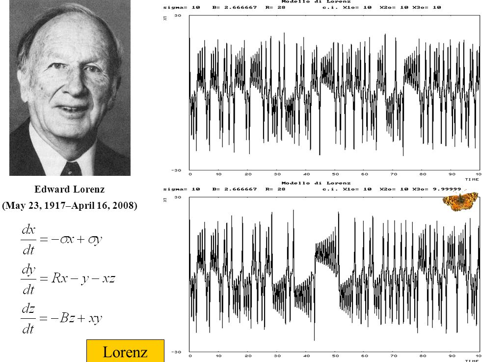 Edward Lorenz (May 23, 1917–April 16, 2008) Lorenz