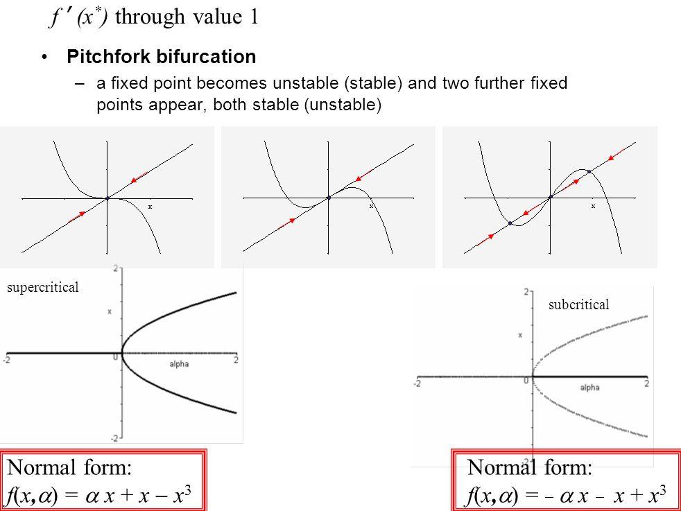f ' (x*) through value 1 Normal form: f(x,a) = a x + x - x3