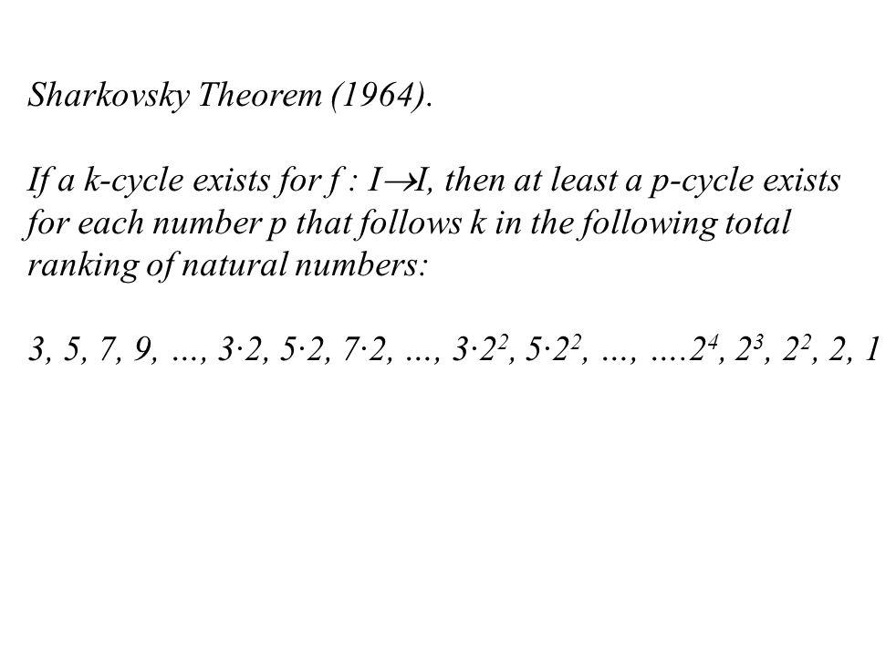 Sharkovsky Theorem (1964).