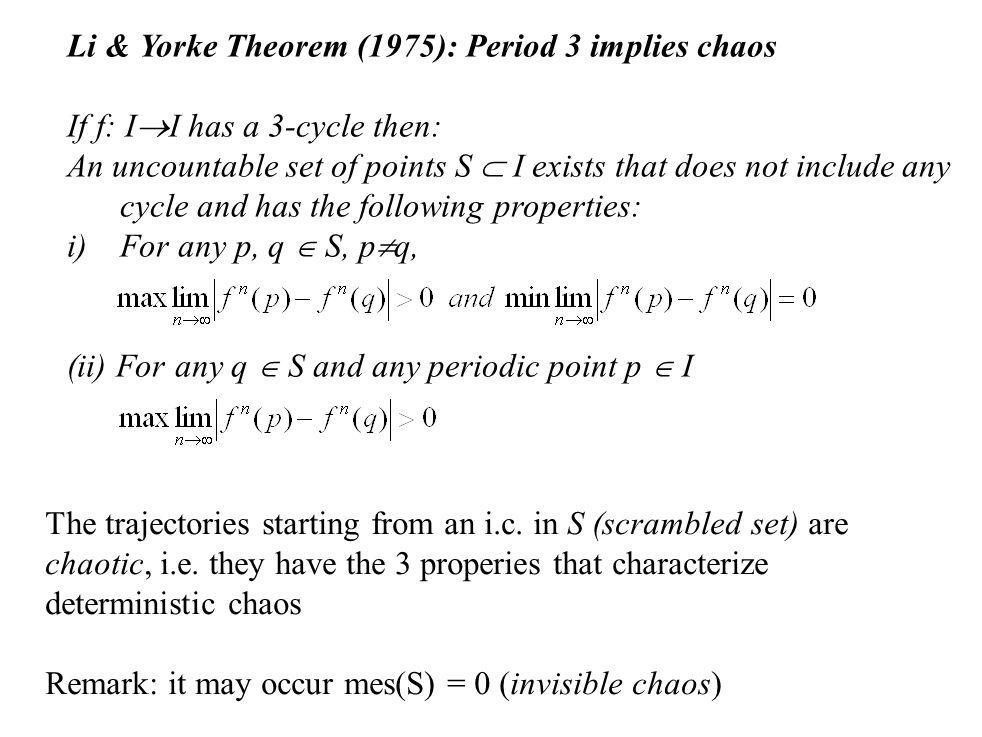 Li & Yorke Theorem (1975): Period 3 implies chaos