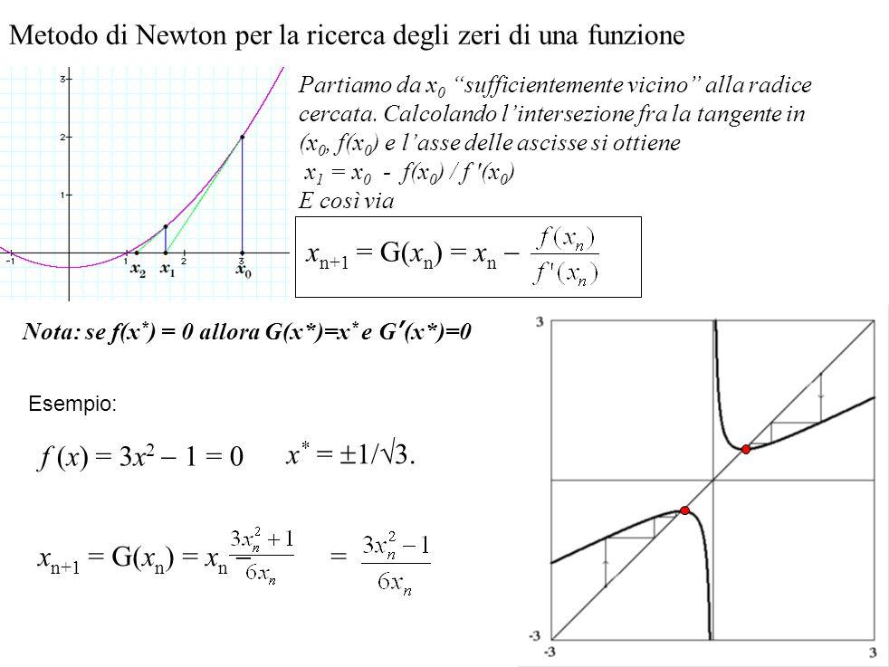 Metodo di Newton per la ricerca degli zeri di una funzione