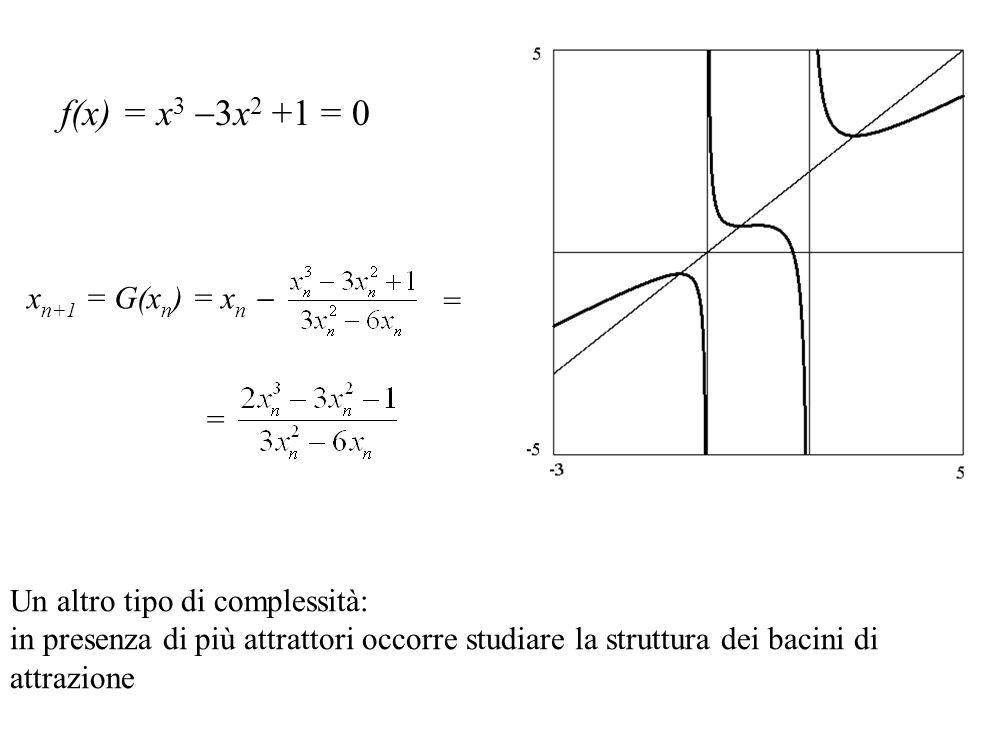 f(x) = x3 3x2 +1 = 0 xn+1 = G(xn) = xn  = =