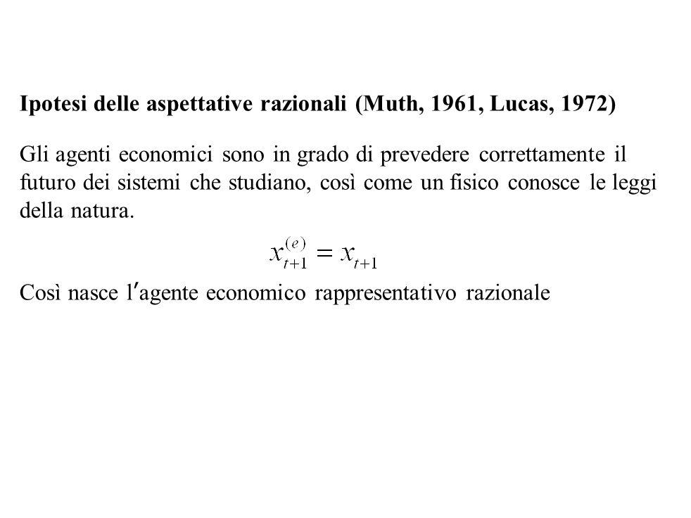 Ipotesi delle aspettative razionali (Muth, 1961, Lucas, 1972)