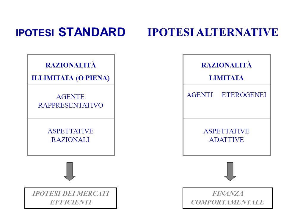 IPOTESI ALTERNATIVE IPOTESI STANDARD RAZIONALITÀ ILLIMITATA (O PIENA)