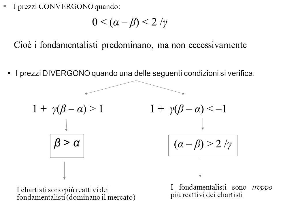 0 < (α – β) < 2 /γ 1 + γ(β – α) > 1 1 + γ(β – α) < –1