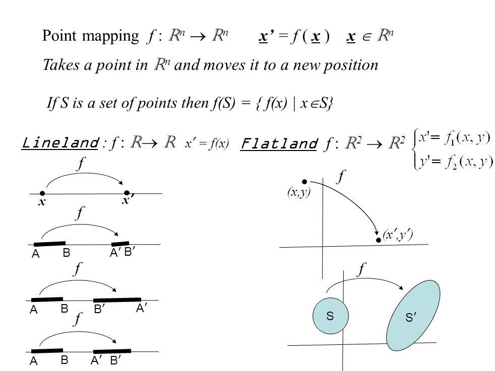 Point mapping f : Rn  Rn x' = f ( x ) x  Rn
