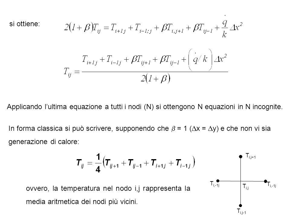 si ottiene: Applicando l'ultima equazione a tutti i nodi (N) si ottengono N equazioni in N incognite.