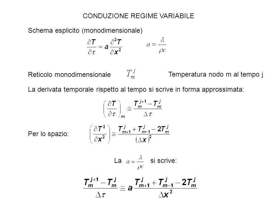 Temperatura nodo m al tempo j Schema esplicito (monodimensionale)
