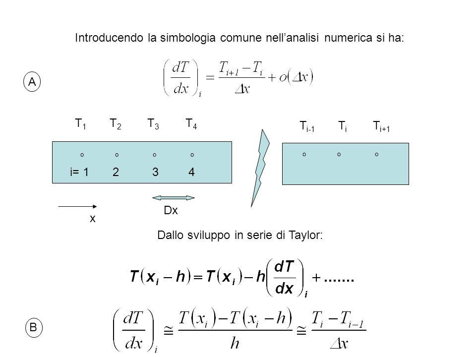 Introducendo la simbologia comune nell'analisi numerica si ha: