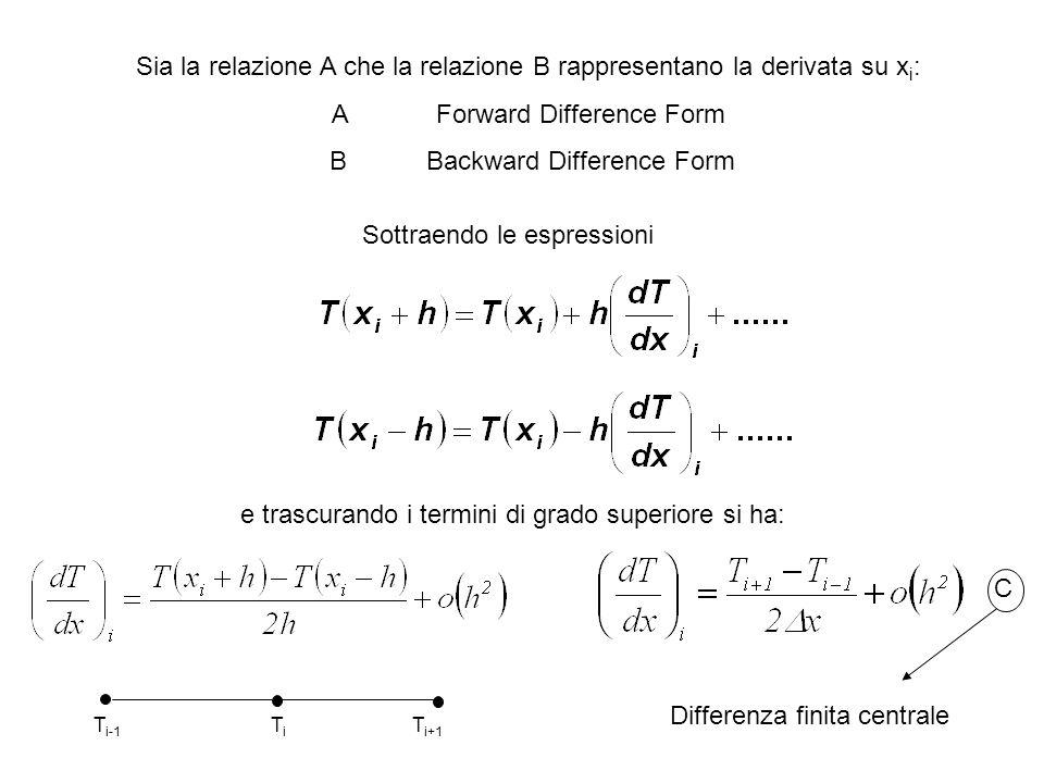 Sia la relazione A che la relazione B rappresentano la derivata su xi: