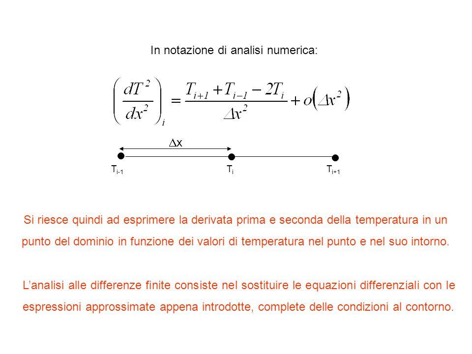 In notazione di analisi numerica: