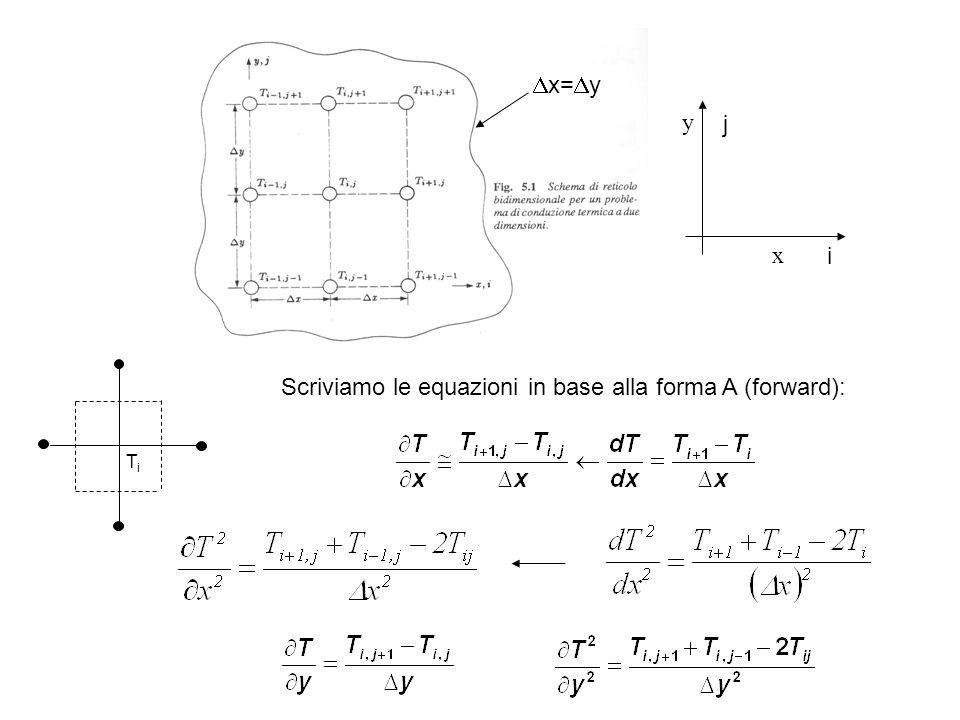 Scriviamo le equazioni in base alla forma A (forward):