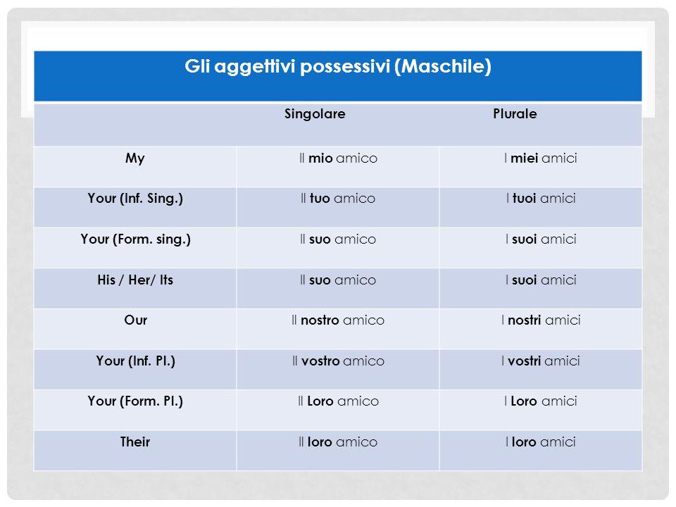 Gli aggettivi possessivi (Maschile)