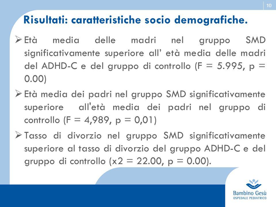 Risultati: caratteristiche socio demografiche.