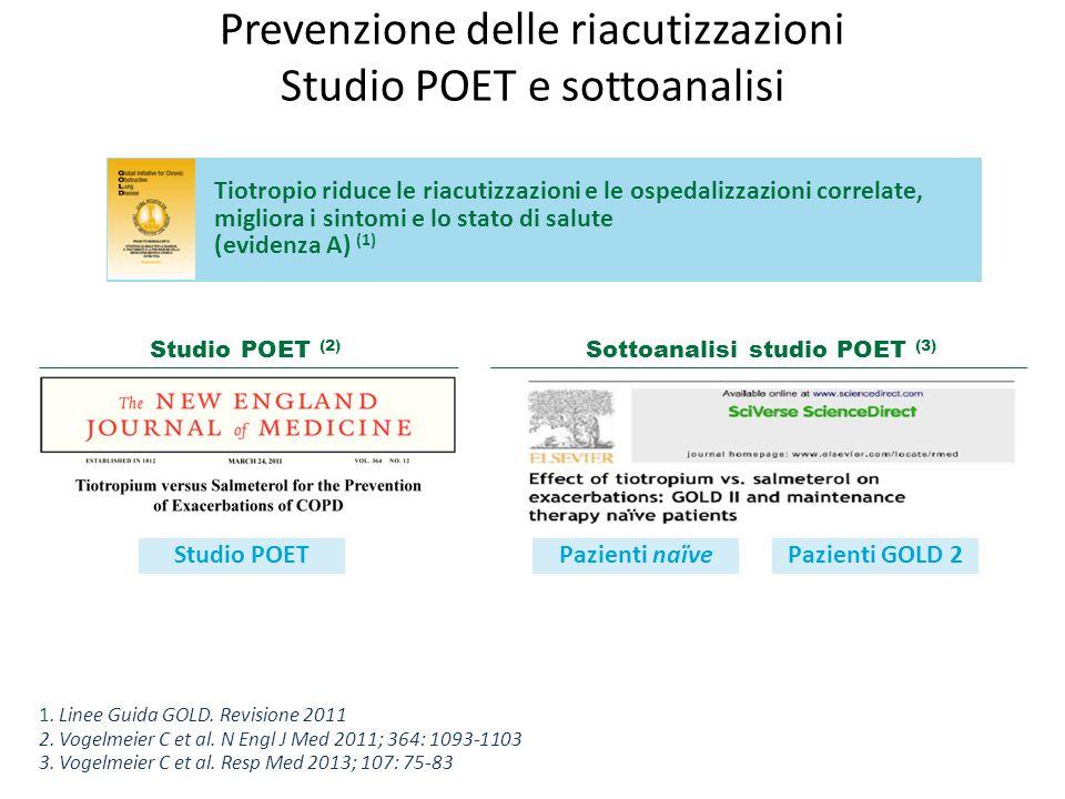 Prevenzione delle riacutizzazioni Studio POET e sottoanalisi