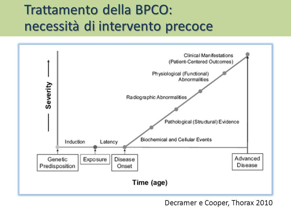 Trattamento della BPCO: necessità di intervento precoce