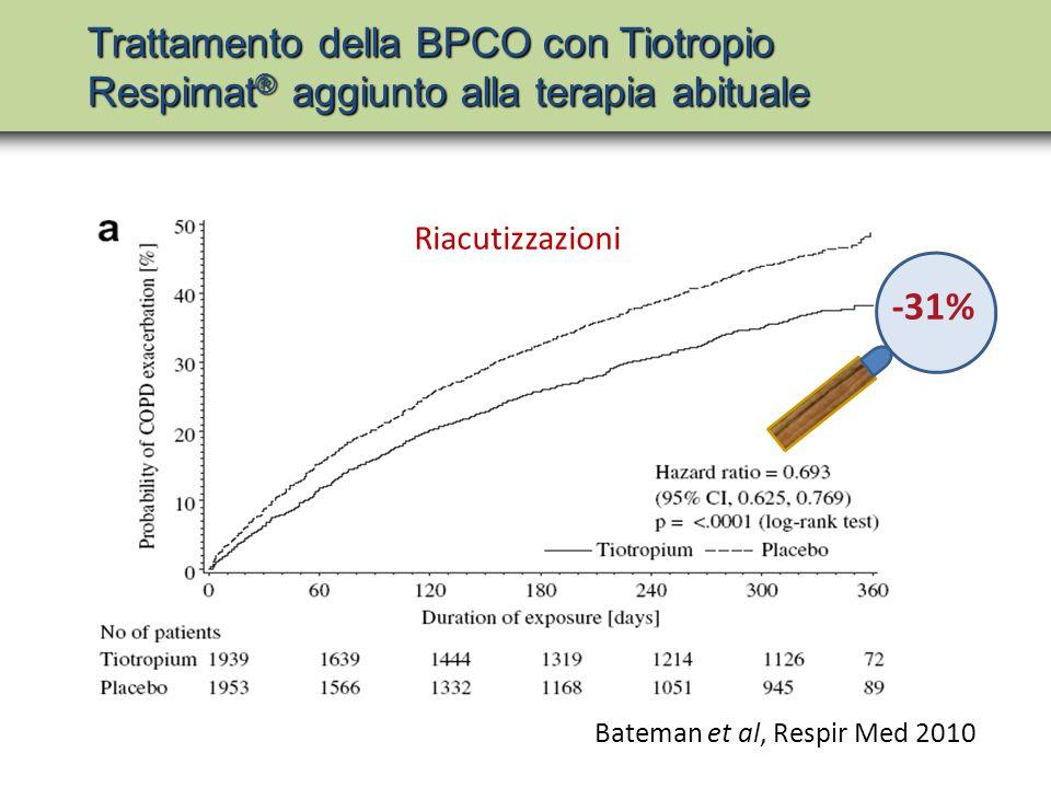 Trattamento della BPCO con Tiotropio Respimat® aggiunto alla terapia abituale
