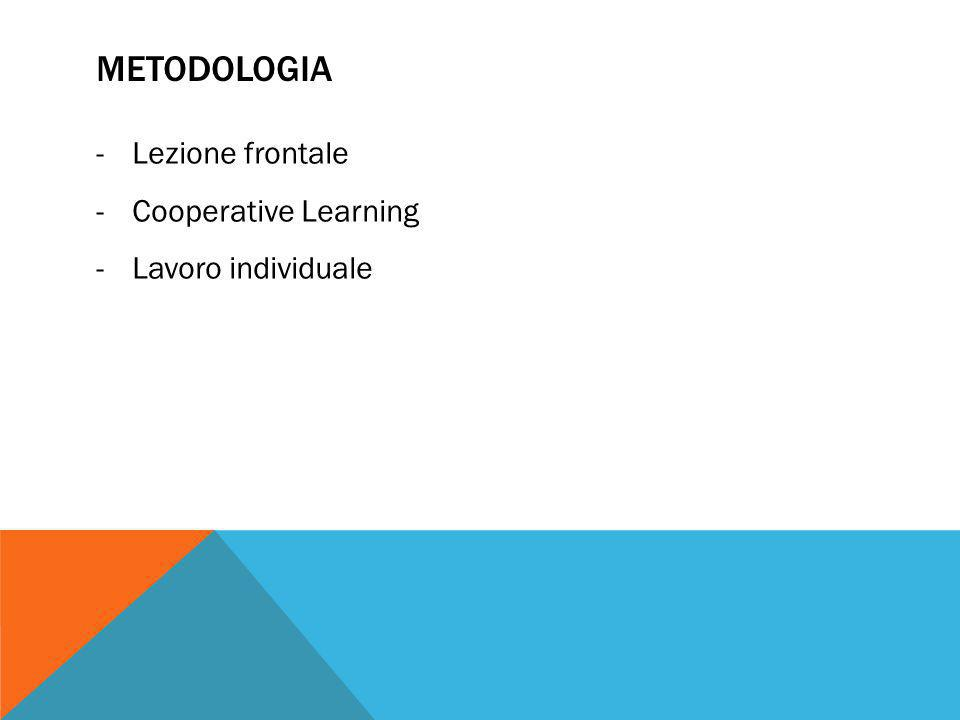 Metodologia Lezione frontale Cooperative Learning Lavoro individuale